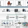 煤矿企业重点用能单位能耗在线监测系统方案设计